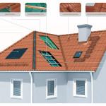 Braas-Dach-System_inkl-Produktbereiche